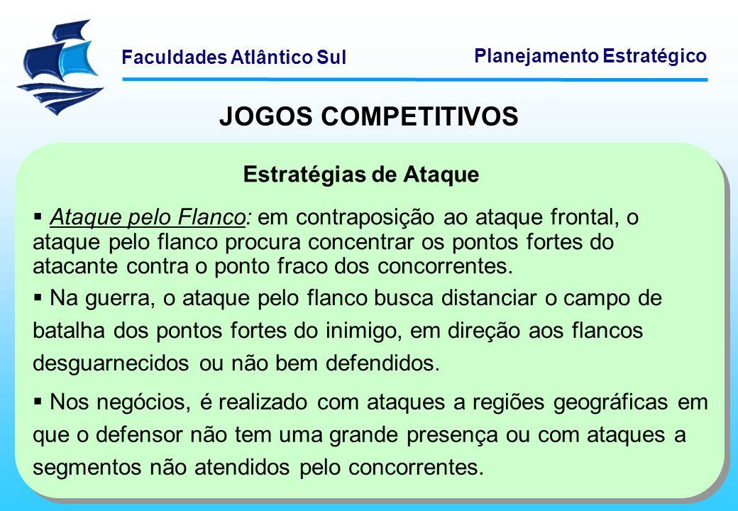 Faculdades Atlântico Sul Planejamento Estratégico JOGOS COMPETITIVOS Ataque pelo Flanco: em contraposição ao ataque frontal, o ataque pelo flanco proc