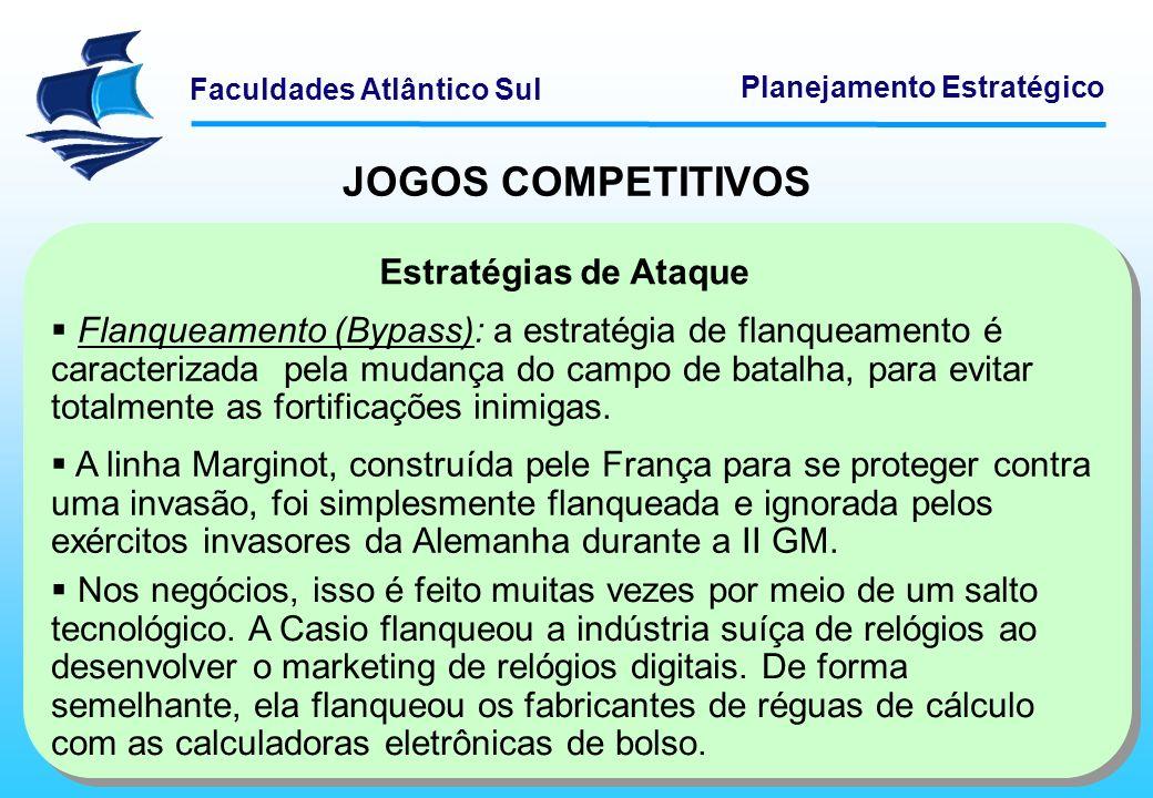 Faculdades Atlântico Sul Planejamento Estratégico JOGOS COMPETITIVOS Flanqueamento (Bypass): a estratégia de flanqueamento é caracterizada pela mudanç