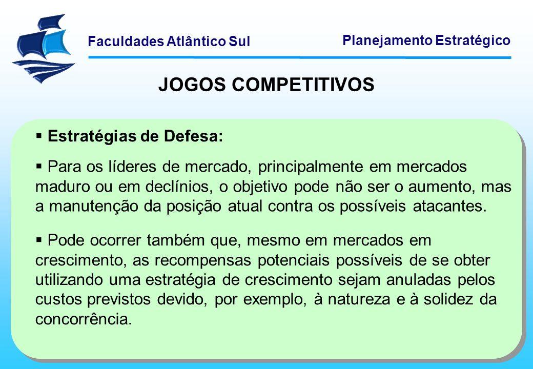 Faculdades Atlântico Sul Planejamento Estratégico JOGOS COMPETITIVOS Estratégias de Defesa: Para os líderes de mercado, principalmente em mercados mad