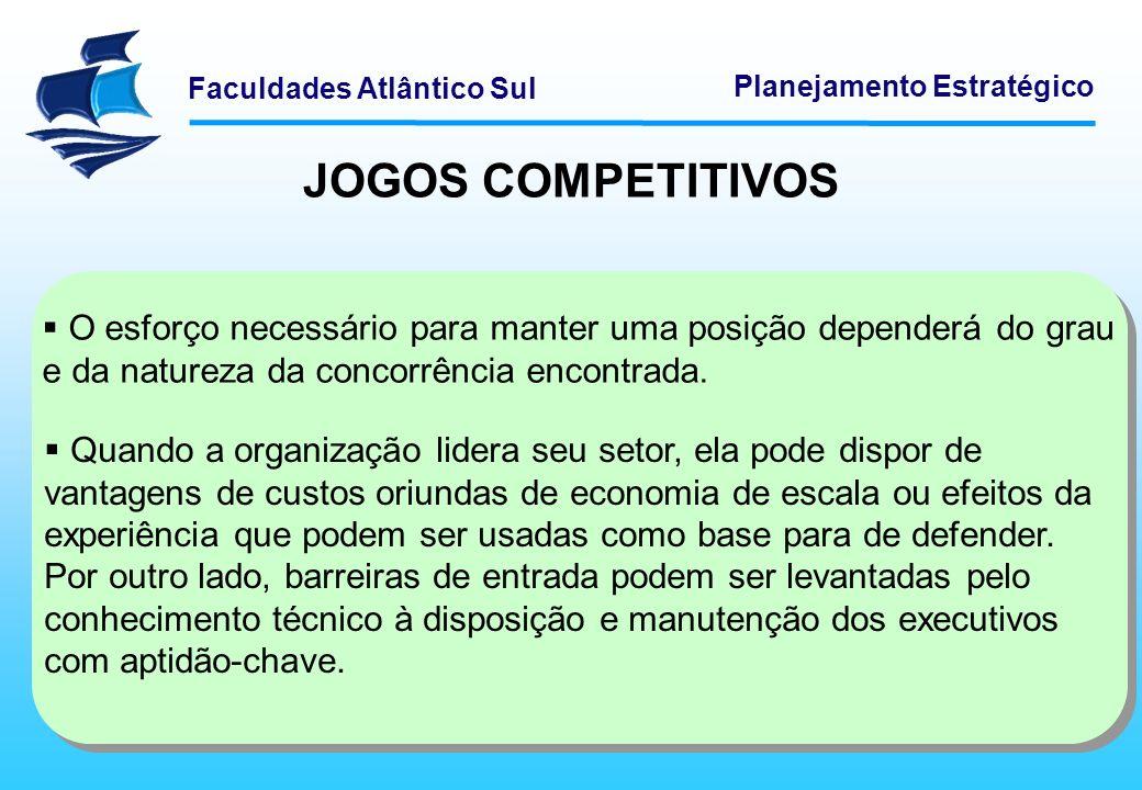 Faculdades Atlântico Sul Planejamento Estratégico JOGOS COMPETITIVOS O esforço necessário para manter uma posição dependerá do grau e da natureza da c