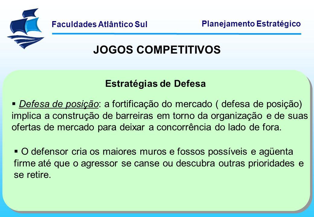 Faculdades Atlântico Sul Planejamento Estratégico JOGOS COMPETITIVOS Estratégias de Defesa Defesa de posição: a fortificação do mercado ( defesa de po