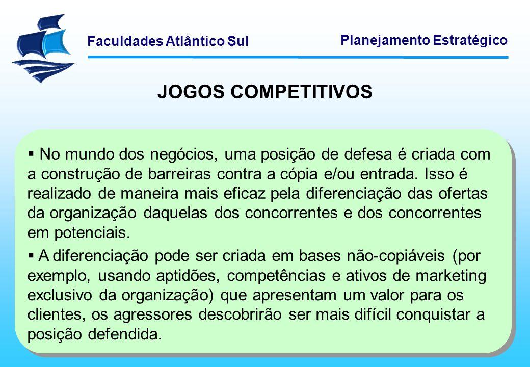 Faculdades Atlântico Sul Planejamento Estratégico JOGOS COMPETITIVOS No mundo dos negócios, uma posição de defesa é criada com a construção de barreir