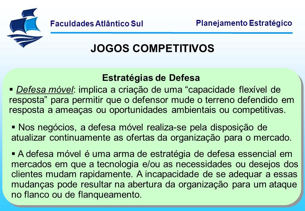 Faculdades Atlântico Sul Planejamento Estratégico JOGOS COMPETITIVOS Estratégias de Defesa Defesa móvel: implica a criação de uma capacidade flexível