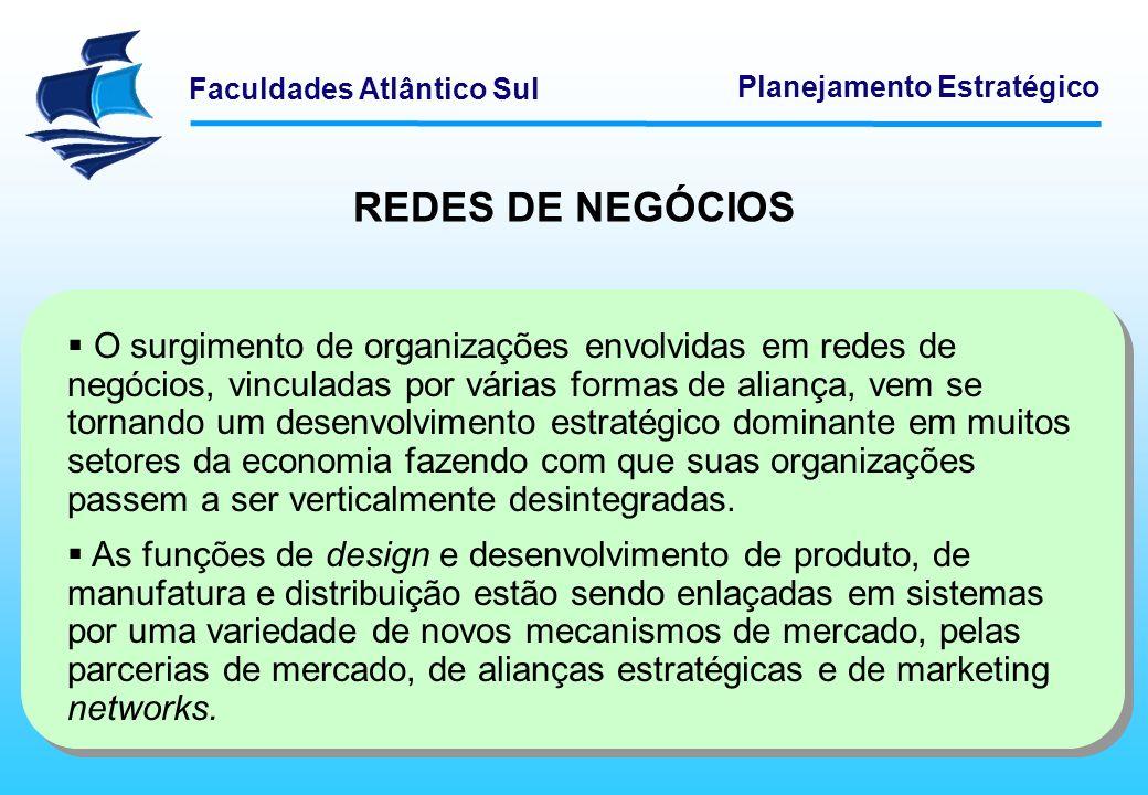 Faculdades Atlântico Sul Planejamento Estratégico REDES DE NEGÓCIOS O surgimento de organizações envolvidas em redes de negócios, vinculadas por vária