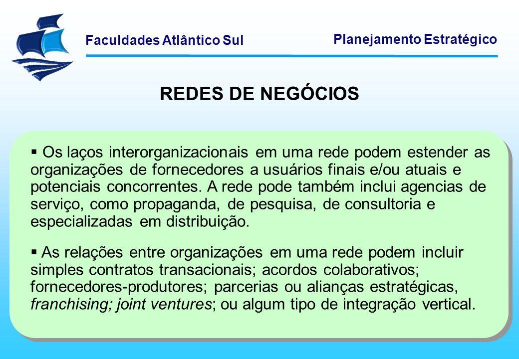Faculdades Atlântico Sul Planejamento Estratégico REDES DE NEGÓCIOS As relações entre organizações em uma rede podem incluir simples contratos transac