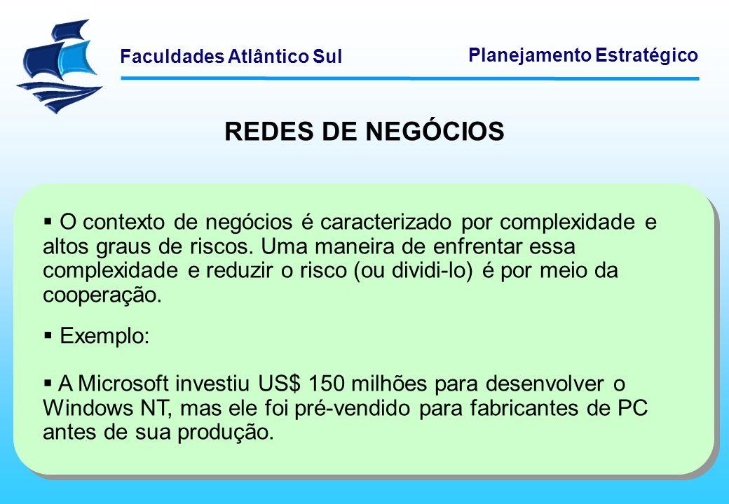 Faculdades Atlântico Sul Planejamento Estratégico REDES DE NEGÓCIOS A Microsoft investiu US$ 150 milhões para desenvolver o Windows NT, mas ele foi pr