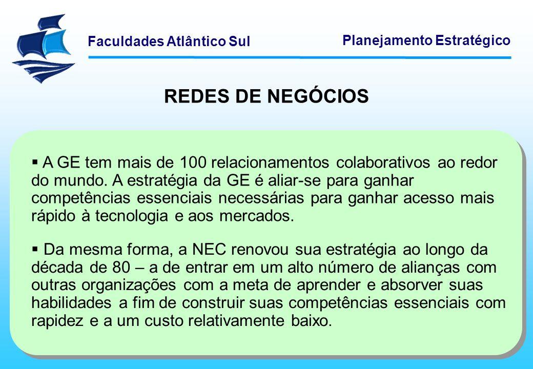 Faculdades Atlântico Sul Planejamento Estratégico REDES DE NEGÓCIOS A GE tem mais de 100 relacionamentos colaborativos ao redor do mundo. A estratégia
