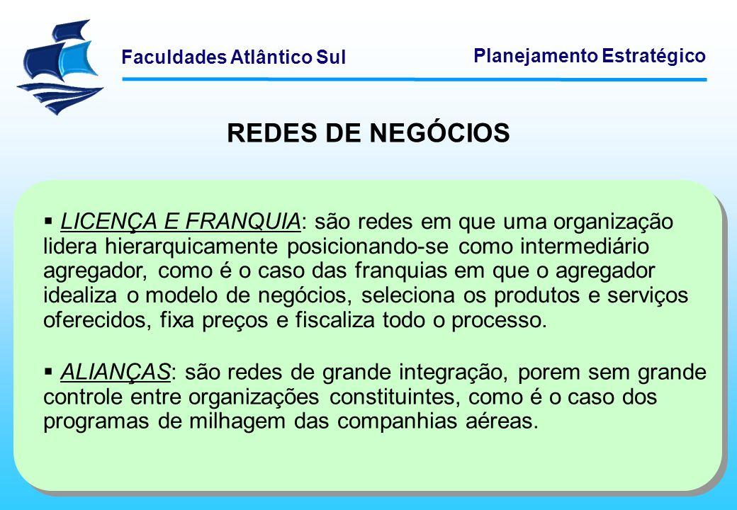 Faculdades Atlântico Sul Planejamento Estratégico REDES DE NEGÓCIOS LICENÇA E FRANQUIA: são redes em que uma organização lidera hierarquicamente posic