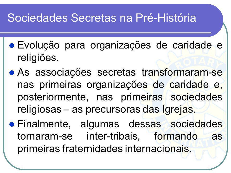 Sociedades secretas e semi-secretas mais conhecidas AMORC - Antiga e Mística Ordem Rosacruz.
