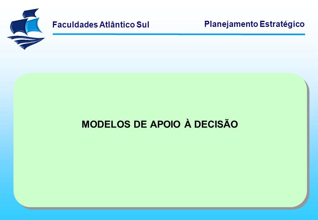 Faculdades Atlântico Sul Planejamento Estratégico MODELOS DE APOIO À DECISÃO Os modelos de apoio à decisão serão empregados agora como apoio à formulação de políticas.