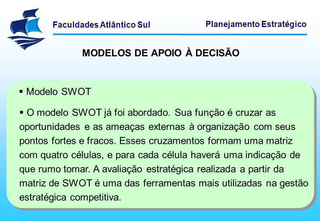 Faculdades Atlântico Sul Planejamento Estratégico As quatro zonas na matriz SWOT.