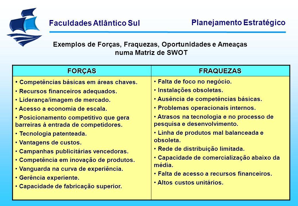 Faculdades Atlântico Sul Planejamento Estratégico OPORTUNIDADESAMEAÇAS Mudanças de hábitos do consumidor.