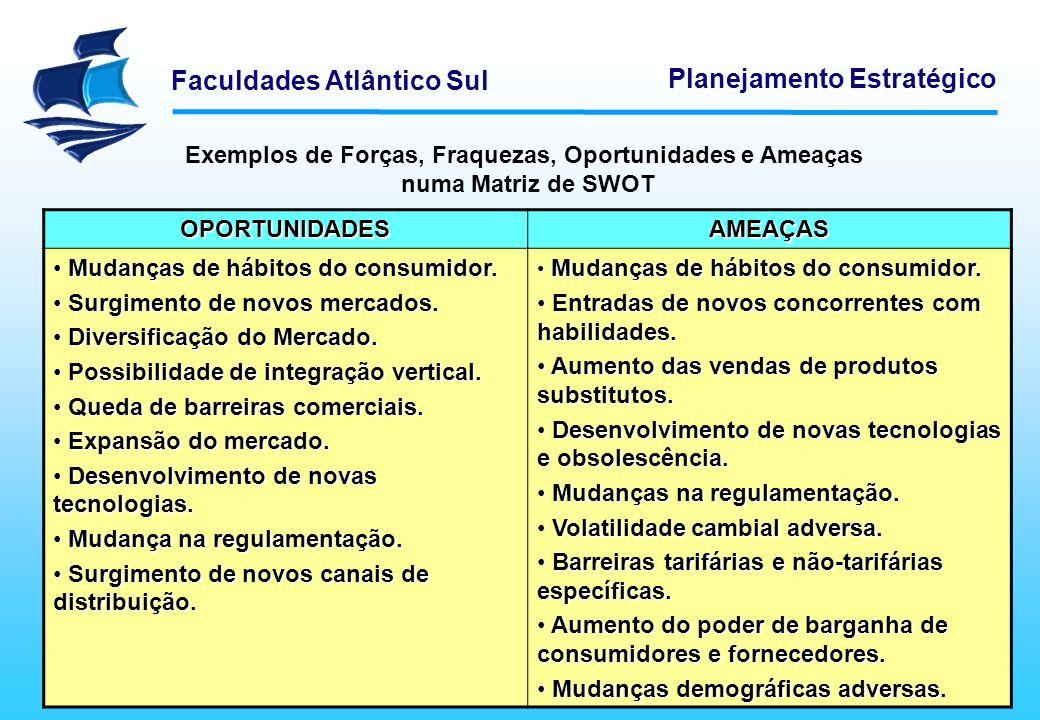 Faculdades Atlântico Sul Planejamento Estratégico DIAGNÓSTICO DE SWOT RODAS DE ALUMÍNIO DO MARANHÃO