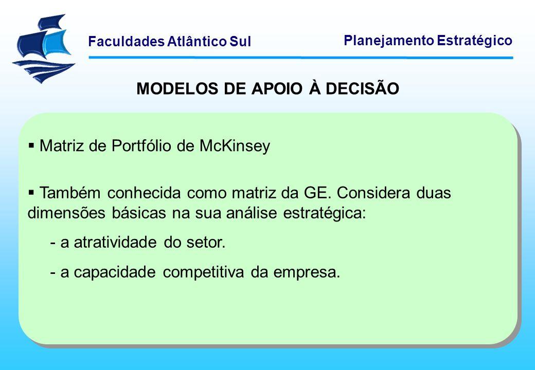 Faculdades Atlântico Sul Planejamento Estratégico MODELOS DE APOIO À DECISÃO Atratividade do setor: os melhores negócios são aqueles nos quais a atratividade setorial é alta e a organização tem forte presença competitiva.
