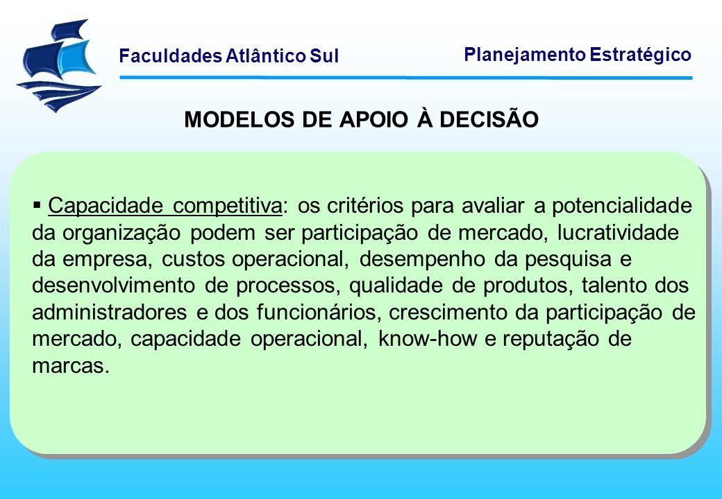 Faculdades Atlântico Sul Planejamento Estratégico Modelo de Matriz GE: as três bandas da matriz multifatorial.