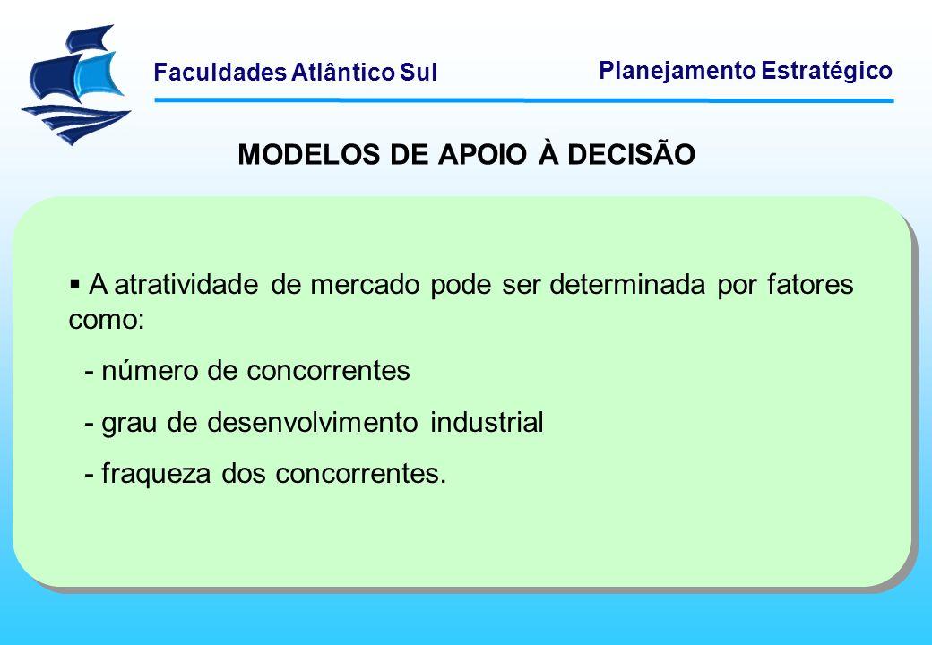 Faculdades Atlântico Sul Planejamento Estratégico MODELOS DE APOIO À DECISÃO A capacidade competitiva pode ser determinada por fatores como: - sólida posição financeira - posição de negociação e barganha - alto nível de tecnologia utilizada