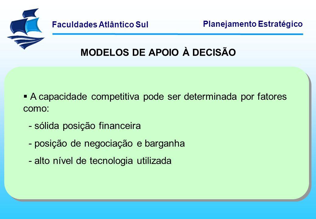 Faculdades Atlântico Sul Planejamento Estratégico A Matriz GE: Representação de Portfólio Multifatorial.