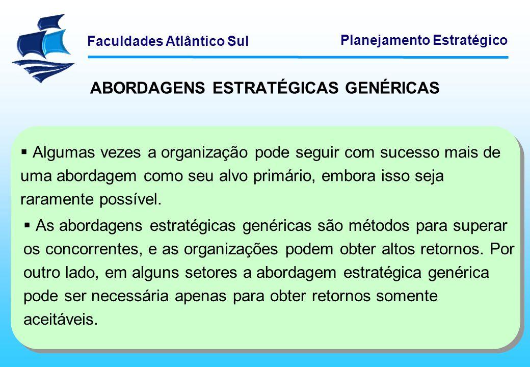 Faculdades Atlântico Sul Planejamento Estratégico FORÇAS QUE DIRIGEM A CONCORRÊNCIA NA INDÚSTRIA ENTRANTES POTENCIAIS COMPRADORESFORNECEDORES SUBSTITUTOS CONCORRENTES NA INDÚSTRIA Rivalidade entre as Empresas Existentes Ameaça de novos entrantes Poder de negociação dos compradores Ameaça de produtos ou serviços substitutos Poder de negociação dos fornecedores