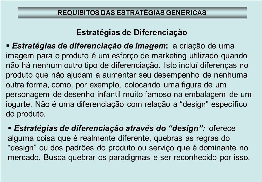 Faculdades Atlântico Sul Planejamento Estratégico REQUISITOS DAS ESTRATÉGIAS GENÉRICAS Estratégias de Diferenciação (cont...) Estratégias de diferenciação por suporte: uma estratégia de diferenciação mais substancial, mas que também não tem impacto no produto em si, é a diferenciação através dos serviços de suporte, baseada num valor que é agregado junto com o produto de alguma forma.