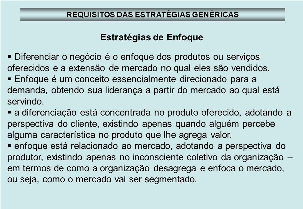 Faculdades Atlântico Sul Planejamento Estratégico REQUISITOS DAS ESTRATÉGIAS GENÉRICAS Estratégias de Enfoque (cont...) Estratégias de não-segmentação: um tamanho serve para todos: é o exemplo do Ford T.