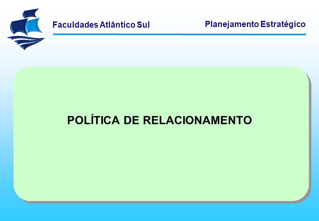 Faculdades Atlântico Sul Planejamento Estratégico POLÍTICA DE RELACIONAMENTO A competição global forçou as organizações a baixarem suas margens.