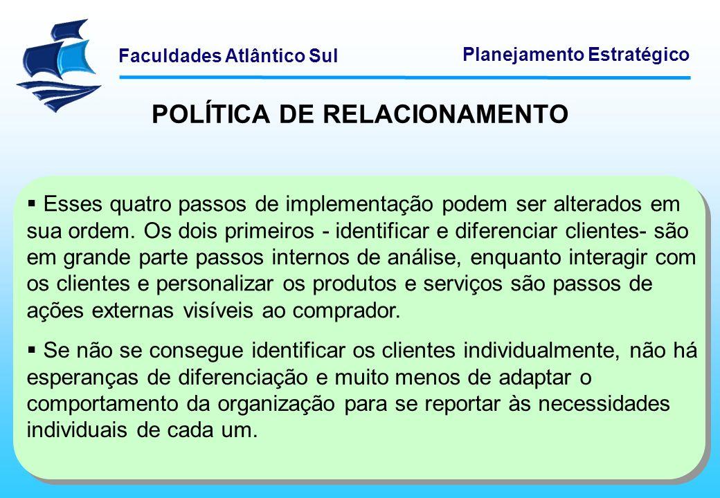Faculdades Atlântico Sul Planejamento Estratégico REESTRUTURAÇÃO ESTRATÉGICA