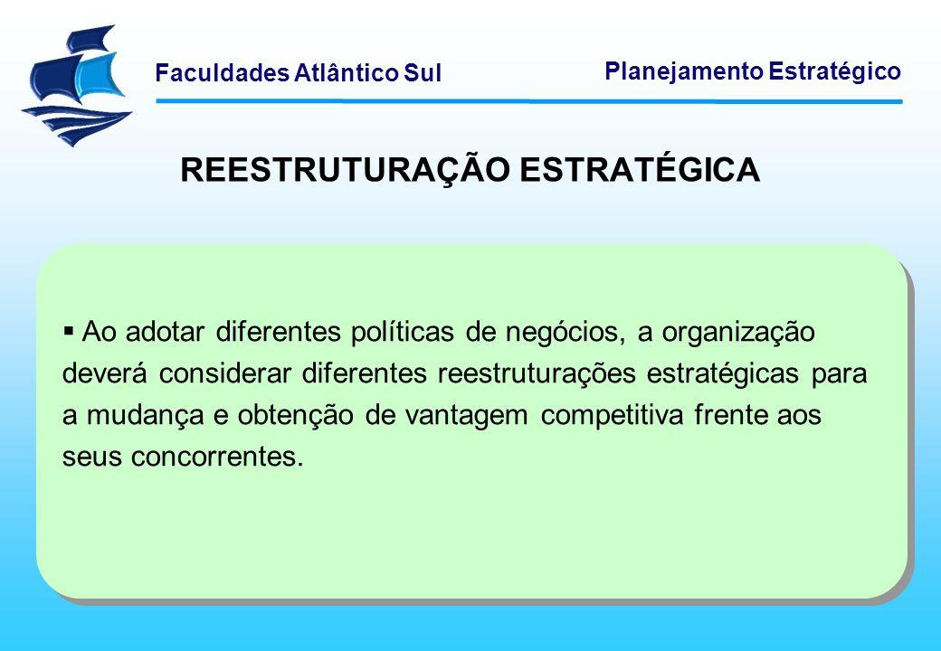 Faculdades Atlântico Sul Planejamento Estratégico REESTRUTURAÇÃO ESTRATÉGICA A organização pode enfrentar seis escolhas de reestruturação estratégica básicas : Inovar as regras com as quais concorre e reinventa a si mesma.