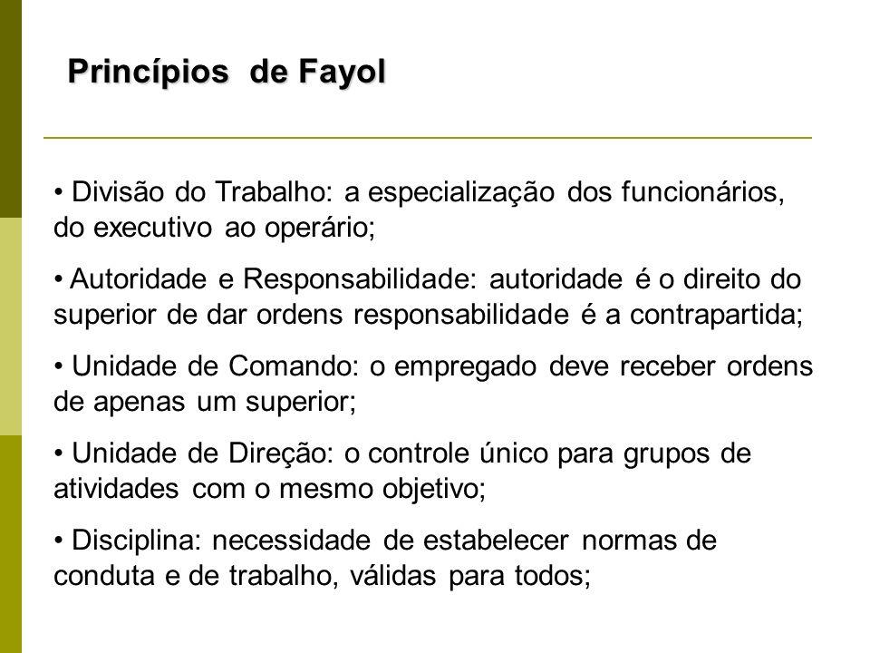 Princípios de Fayol Divisão do Trabalho: a especialização dos funcionários, do executivo ao operário; Autoridade e Responsabilidade: autoridade é o di
