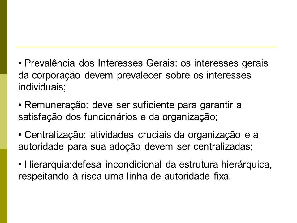 Prevalência dos Interesses Gerais: os interesses gerais da corporação devem prevalecer sobre os interesses individuais; Remuneração: deve ser suficien