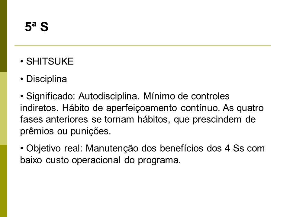 5ª S SHITSUKE Disciplina Significado: Autodisciplina. Mínimo de controles indiretos. Hábito de aperfeiçoamento contínuo. As quatro fases anteriores se