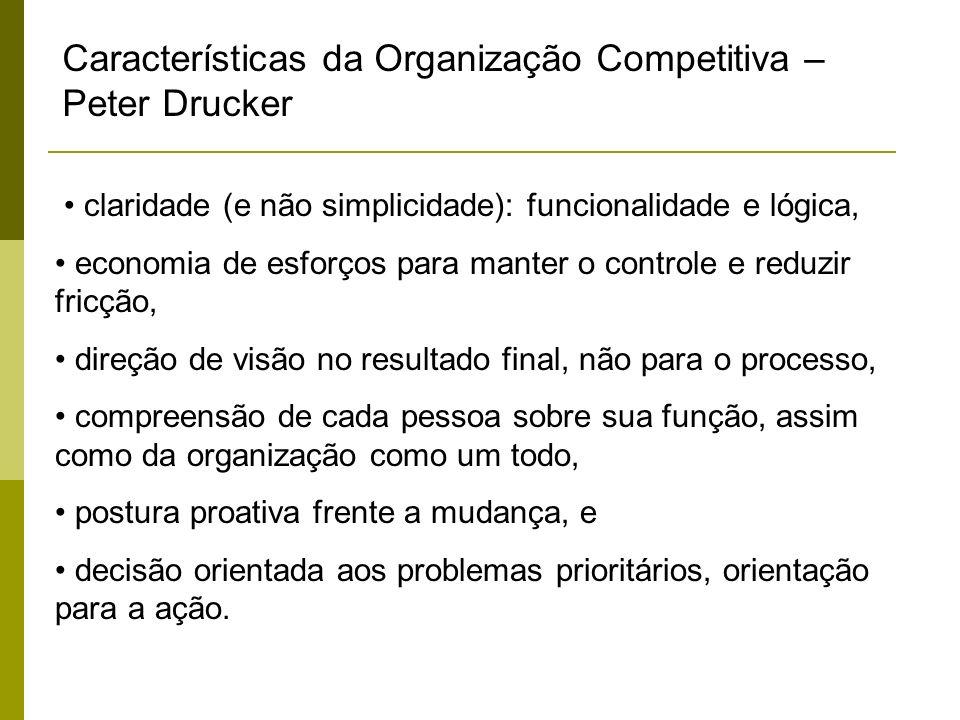 Características da Organização Competitiva – Peter Drucker claridade (e não simplicidade): funcionalidade e lógica, economia de esforços para manter o