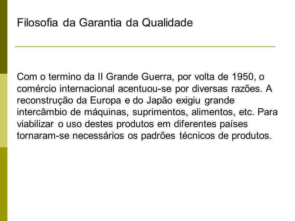 Filosofia da Garantia da Qualidade Com o termino da II Grande Guerra, por volta de 1950, o comércio internacional acentuou-se por diversas razões. A r