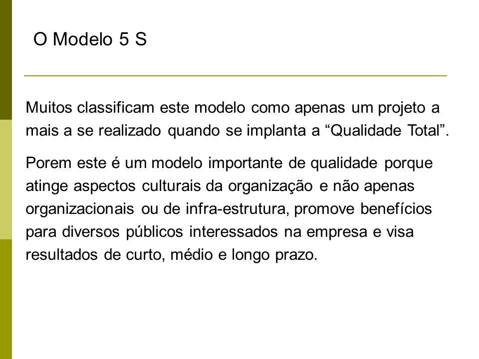O Modelo 5 S Muitos classificam este modelo como apenas um projeto a mais a se realizado quando se implanta a Qualidade Total. Porem este é um modelo