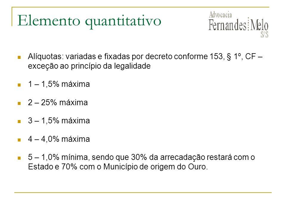 Elemento quantitativo Alíquotas: variadas e fixadas por decreto conforme 153, § 1º, CF – exceção ao princípio da legalidade 1 – 1,5% máxima 2 – 25% má