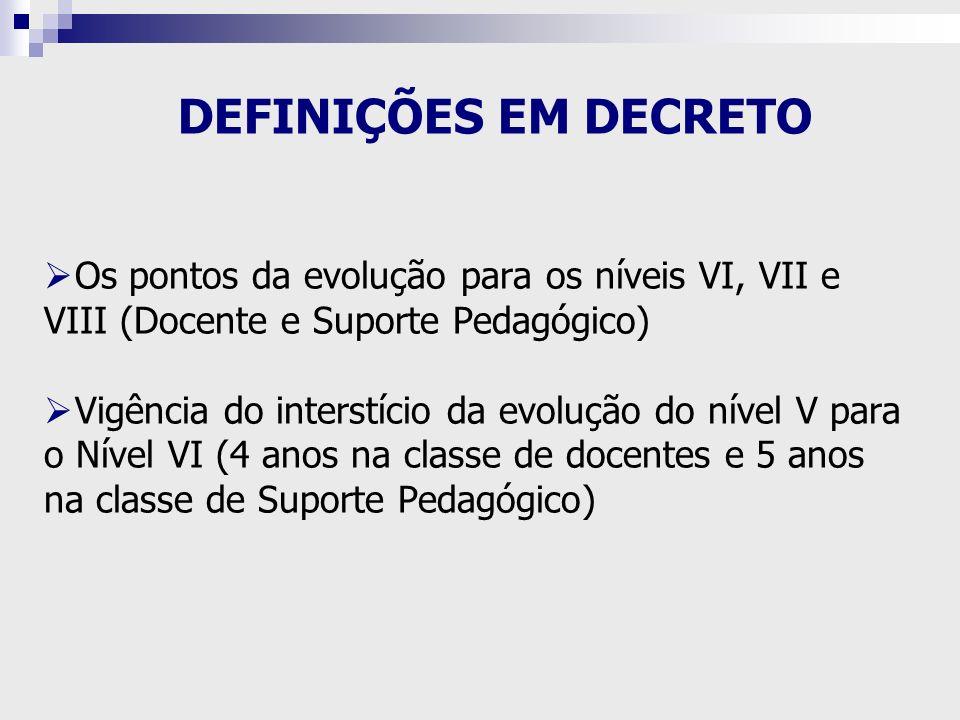 Os pontos da evolução para os níveis VI, VII e VIII (Docente e Suporte Pedagógico) Vigência do interstício da evolução do nível V para o Nível VI (4 a