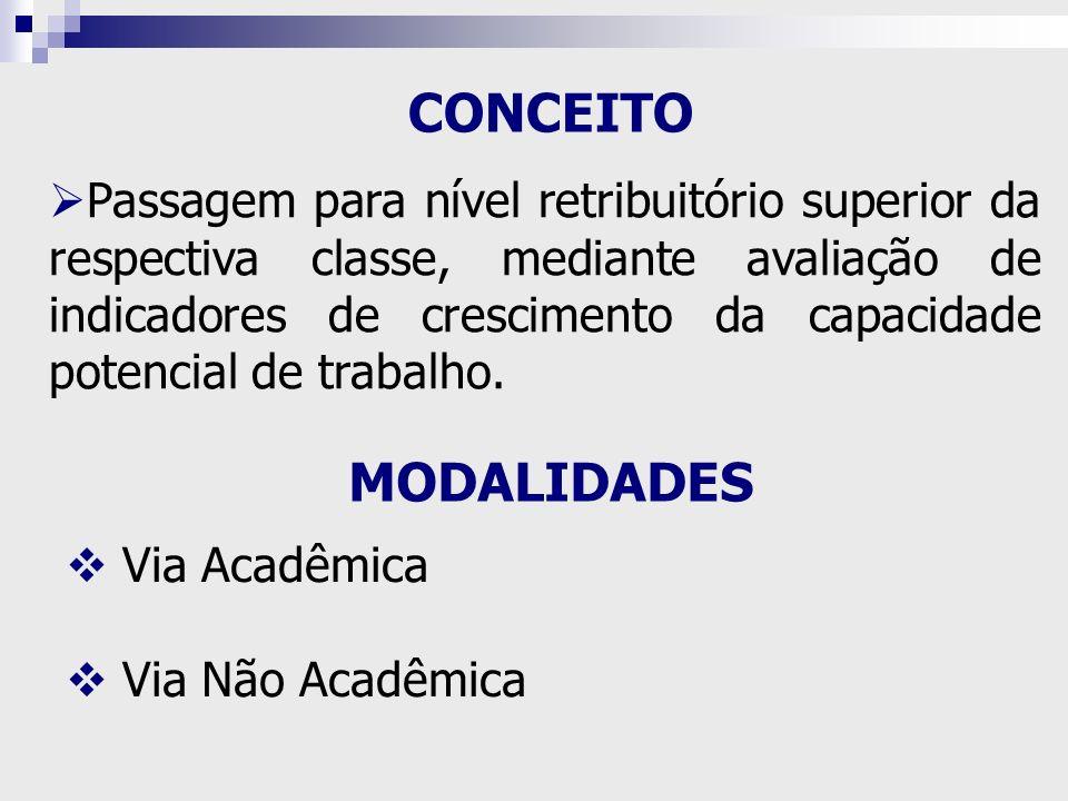 CONCEITO Via Acadêmica Via Não Acadêmica MODALIDADES Passagem para nível retribuitório superior da respectiva classe, mediante avaliação de indicadore