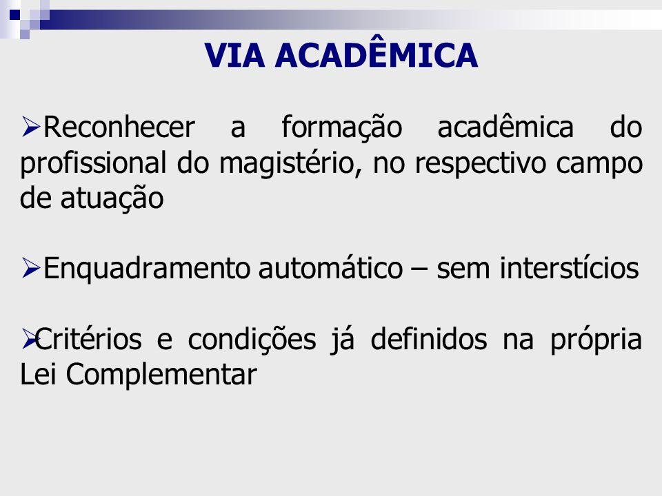 Reconhecer a formação acadêmica do profissional do magistério, no respectivo campo de atuação Enquadramento automático – sem interstícios Critérios e