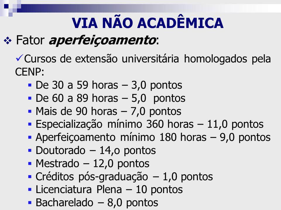 Fator aperfeiçoamento: Cursos de extensão universitária homologados pela CENP: De 30 a 59 horas – 3,0 pontos De 60 a 89 horas – 5,0 pontos Mais de 90