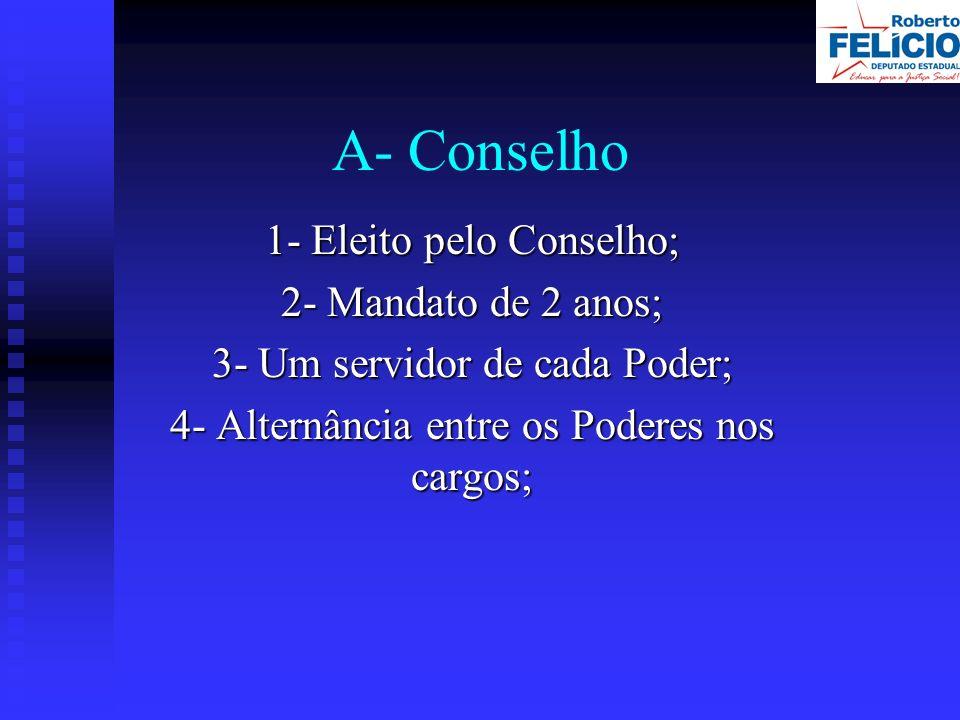 A- Conselho 1- Eleito pelo Conselho; 2- Mandato de 2 anos; 3- Um servidor de cada Poder; 4- Alternância entre os Poderes nos cargos;