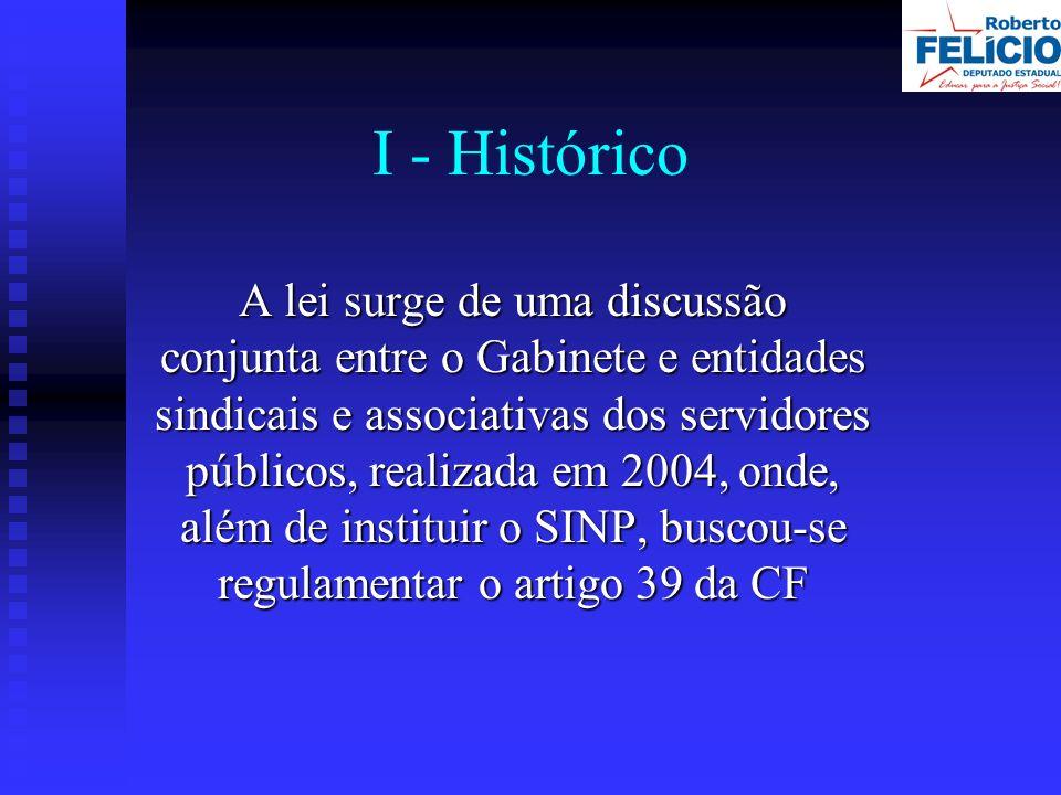I - Histórico A lei surge de uma discussão conjunta entre o Gabinete e entidades sindicais e associativas dos servidores públicos, realizada em 2004, onde, além de instituir o SINP, buscou-se regulamentar o artigo 39 da CF