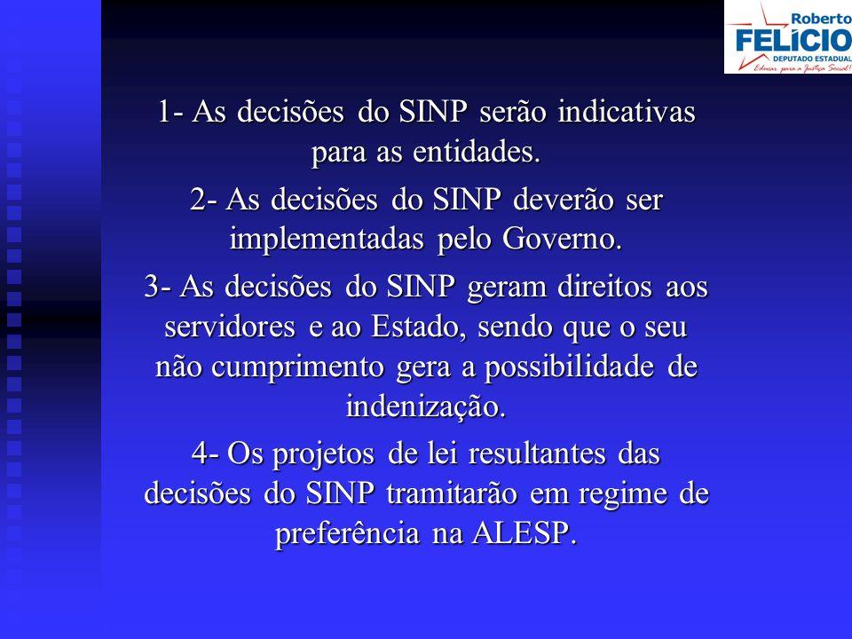 1- As decisões do SINP serão indicativas para as entidades.