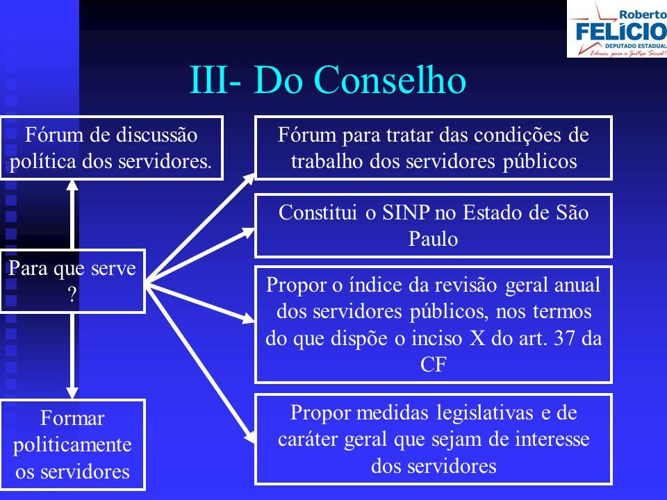 III- Do Conselho Para que serve . Fórum de discussão política dos servidores.