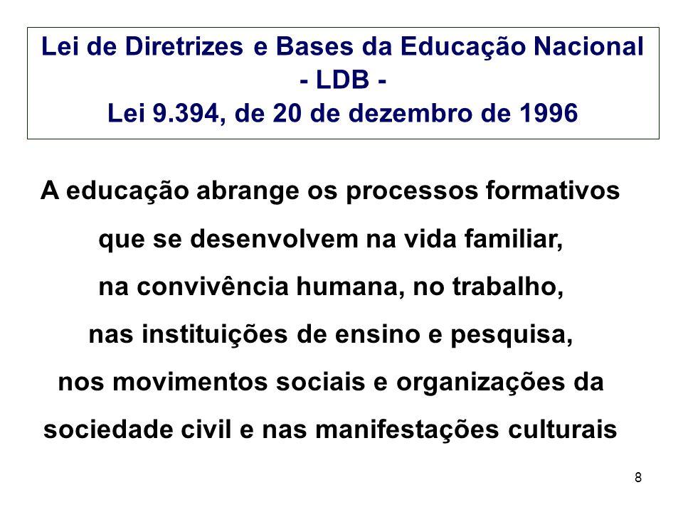 19 O Conselho dos Direitos da Criança e do Adolescente (CDCA) - Esferas federal, estadual e municipal.