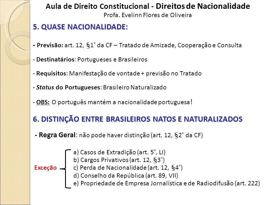 Aula de Direito Constitucional - Direitos de Nacionalidade Profa.