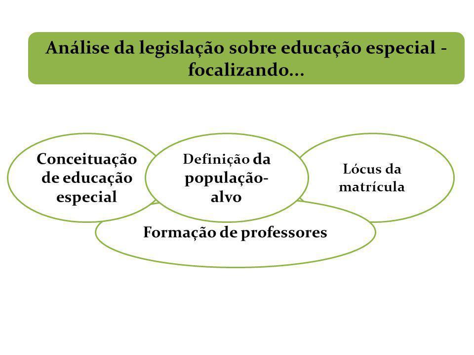 Lócus da matrícula Formação de professores Conceituação de educação especial Definição da população- alvo Análise da legislação sobre educação especia