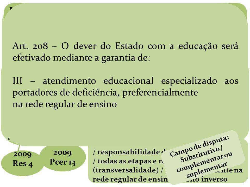 Locus matrícula / atendimento educacional especializado 1988 CF 1996 LDB 2001 Res 2 2008 PNEE- EI 2009 Pcer 13 Preferencialmente na rede regular de en