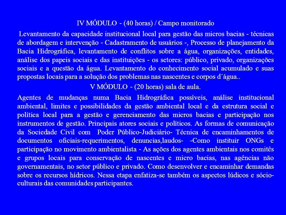 IV MÓDULO - (40 horas) / Campo monitorado Levantamento da capacidade institucional local para gestão das micros bacias - técnicas de abordagem e inter