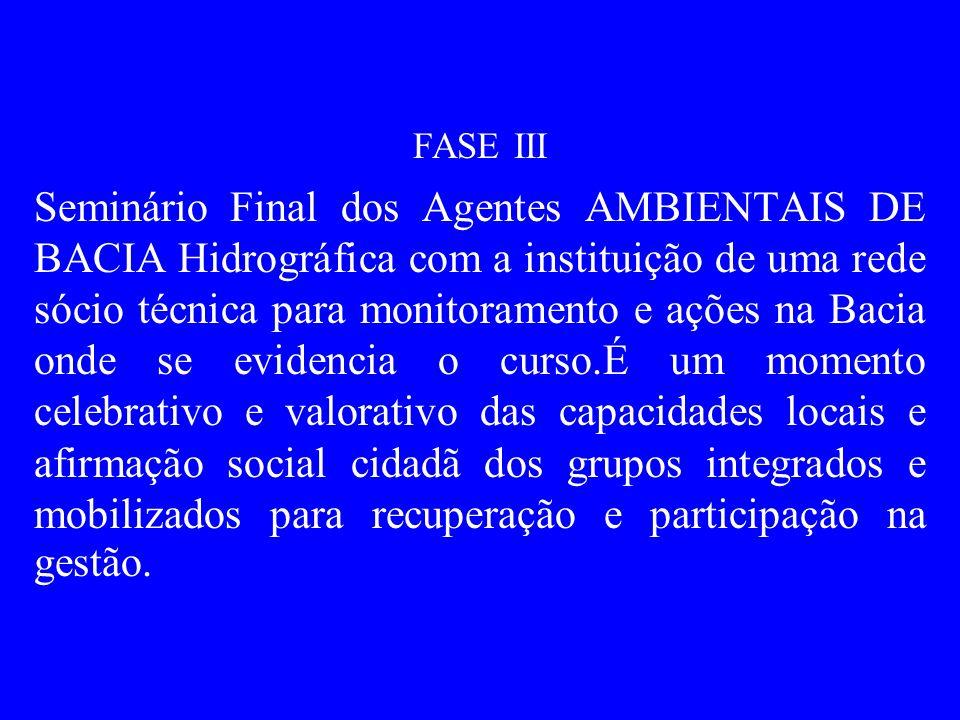 FASE III Seminário Final dos Agentes AMBIENTAIS DE BACIA Hidrográfica com a instituição de uma rede sócio técnica para monitoramento e ações na Bacia