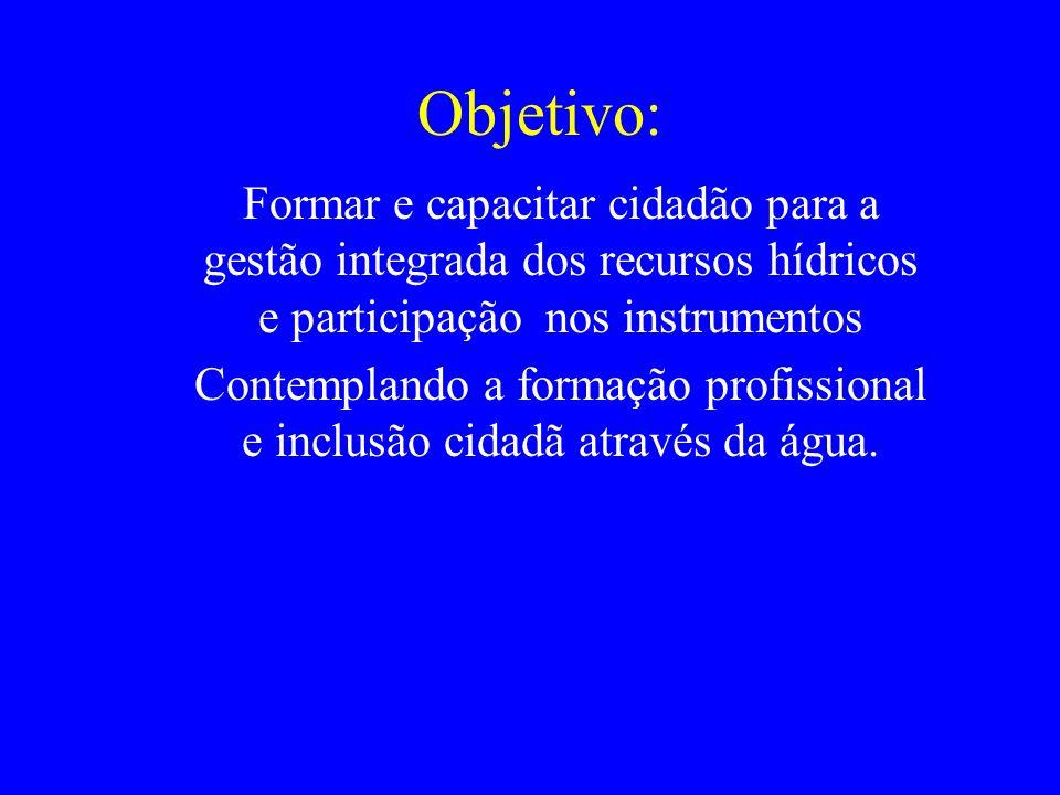 Objetivo: Formar e capacitar cidadão para a gestão integrada dos recursos hídricos e participação nos instrumentos Contemplando a formação profissiona