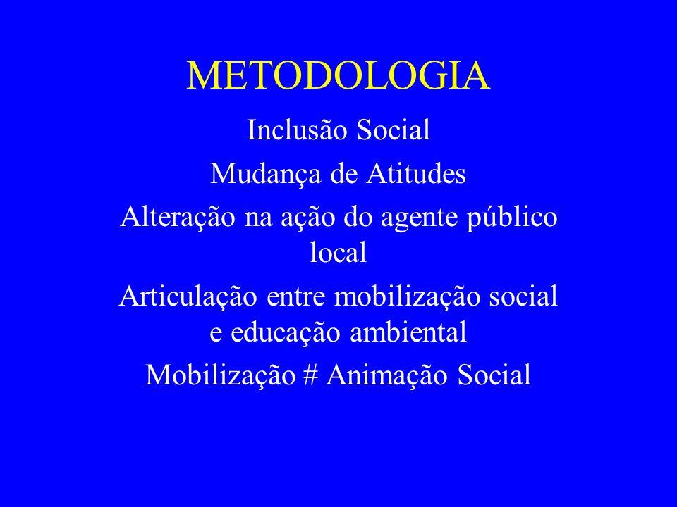 METODOLOGIA Inclusão Social Mudança de Atitudes Alteração na ação do agente público local Articulação entre mobilização social e educação ambiental Mo